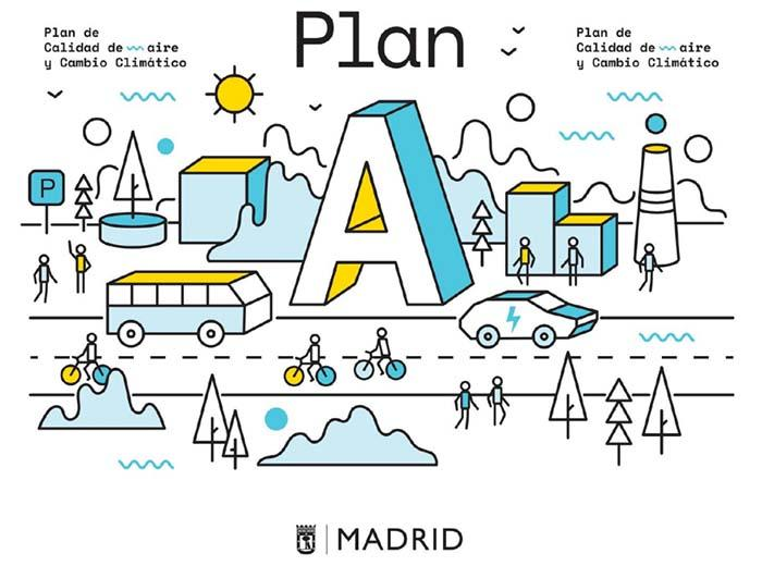 Plan de calidad del aire