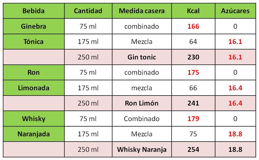 Tabla-kcal-alcohol_-combinados-png.jpg