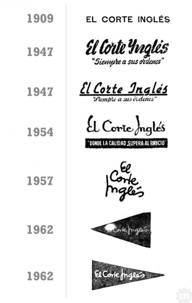 evolucion-elcorteingles.png