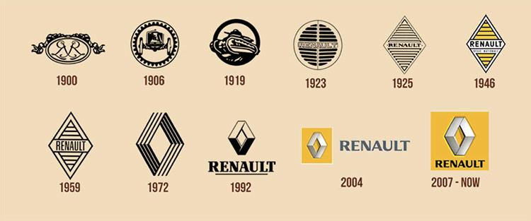 renault-logos.jpg